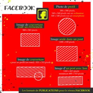format de publication Facebook