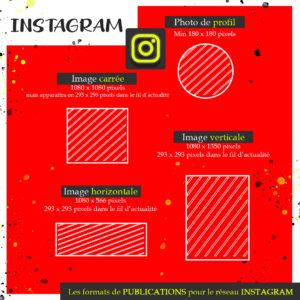 format de publication Instagram