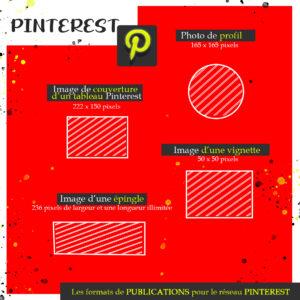 format de publication Pinterest
